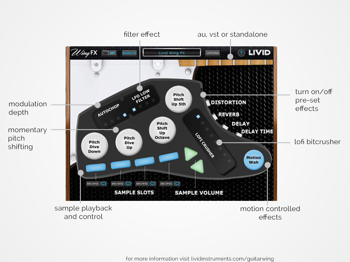 Livid Instruments Guitar Wiring Diagram App To Help You Play Your Wing Right Out Of The Box Weve Created Wingfx A Cross Platform Application That Can Be Used As Standalone Software Or